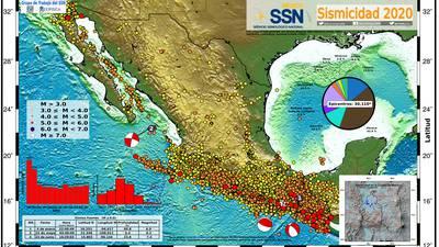 ¿Cuál es la diferencia entre un sismo oscilatorio y uno trepidatorio?