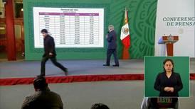 Remesas de 2020 impondrán récord con 40 mil 574 mdd, pronostica AMLO