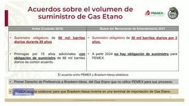 Pemex pacta nuevo acuerdo con Braskem-Idesa; se ahorrará 13,749 mdp