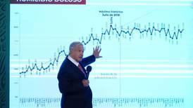 Round entre Jorge Ramos y AMLO sobre homicidios dolosos y COVID-19 ¿Qué dicen los datos?