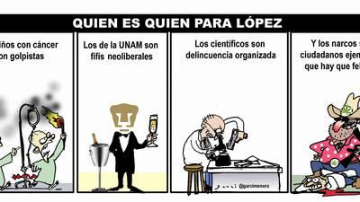 Quién es quién para López