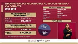 Conacyt transfirió 15 mil mdp desde fideicomisos a empresas privadas entre 2013 y 2018: Álvarez-Buylla