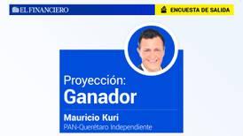 Encuesta de Salida: Mauricio Kuri del PAN se proyecta como ganador en Querétaro