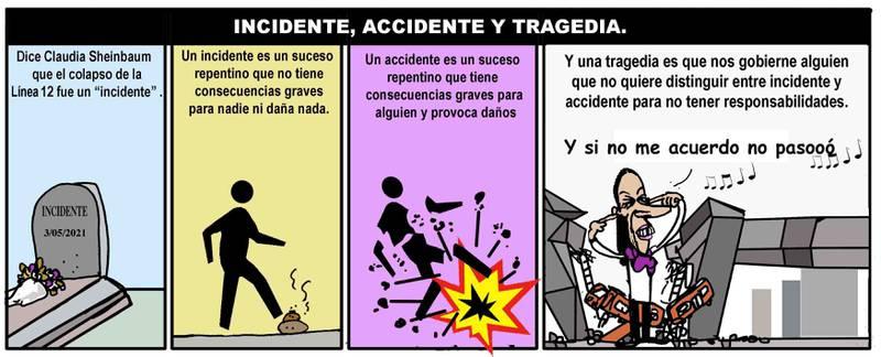 Incidente, accidente y tragedia - Garcí