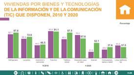 Mexicanos le 'cambian' a la TV y radio por la computadora y el internet