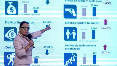 Homicidios dolosos bajan 3.86% en 2021, afirma Gobierno de AMLO